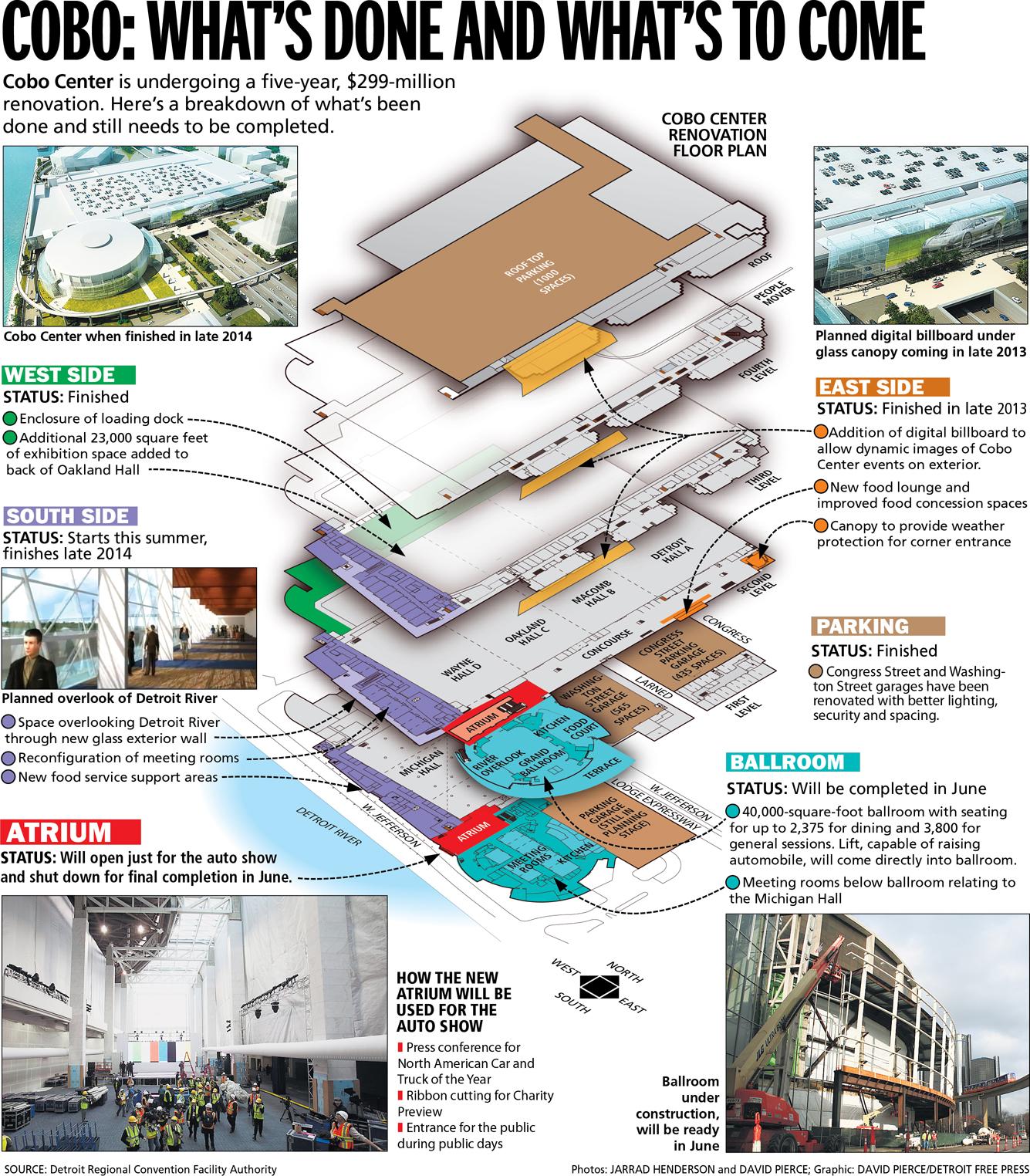 Cobo Hall Floor Plan Detroit Cobo Center 12 000 Skyscrapercity